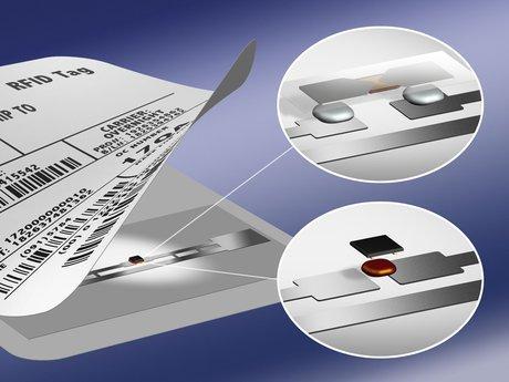 Cấu tạo của thẻ RFID