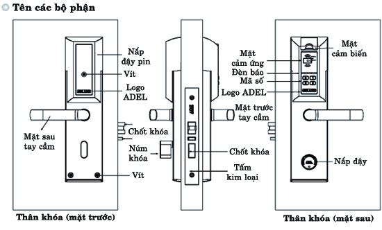 Cấu tạo khóa cửa kính điện tử