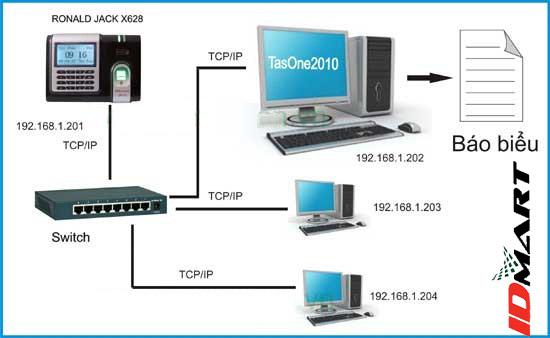 Kết nối máy chấm công tới máy tính